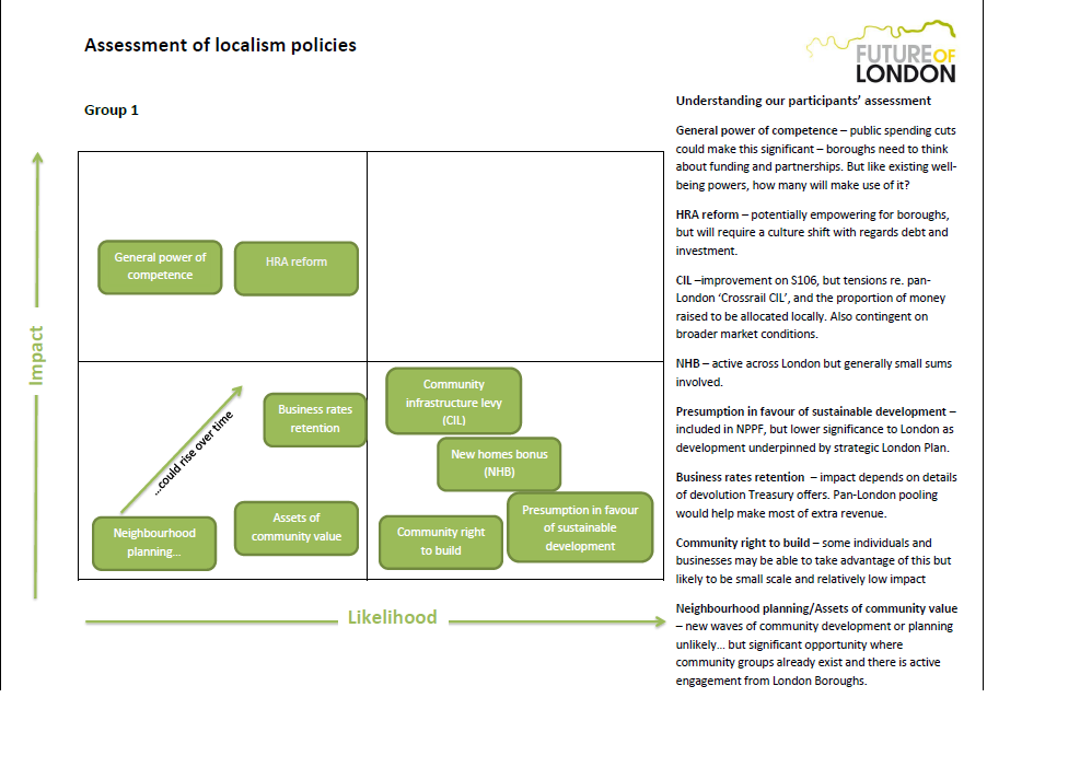 Localism and planning – workshop outcomes