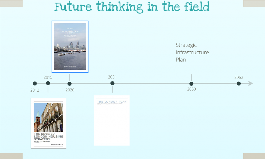 Future thinking in the field